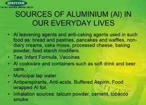 Source of Aluminium